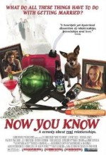 Now You Know (2002) afişi