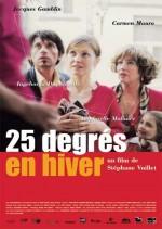 25 degrés en hiver
