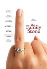 Aile Bağları (2005) afişi
