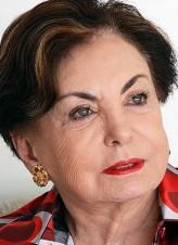 Beatriz Segall Oyuncuları