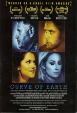 Curve Of Earth