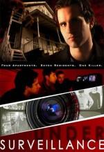 Kontrol Altında (2006) afişi