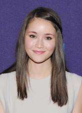 Katie Chang Oyuncuları