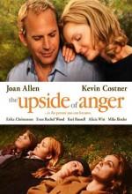 Öfkeli Aşıklar (2005) afişi