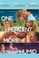 One Percent More Humid (2017) afişi