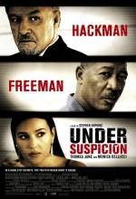 Suçlu Kim (2000) afişi