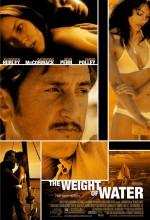 Suyun Ağırlığı (2000) afişi