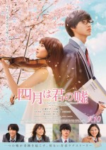 Your Lie in April (2016) afişi